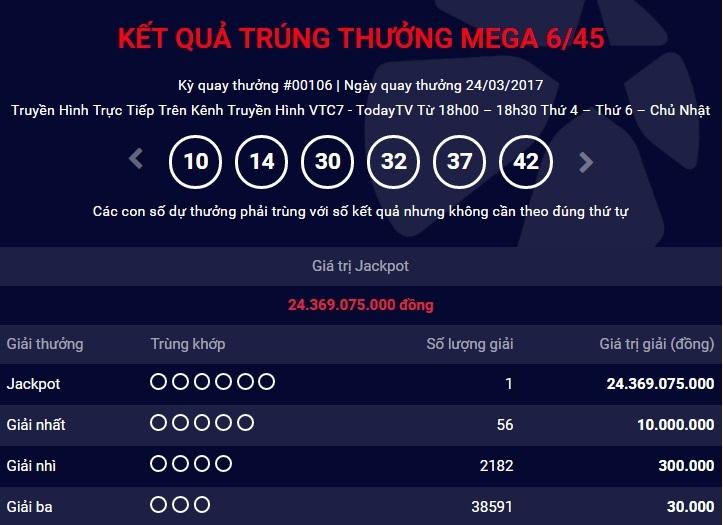 Kết quả xổ số điện toán Vietlott ngày 24/3: Thêm người trúng giải Jackpot 24 tỷ - Ảnh 1