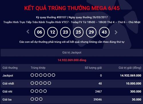Kết quả xổ số điện toán Vietlott ngày 26/3: 14 tỷ đồng không tìm được chủ - Ảnh 1
