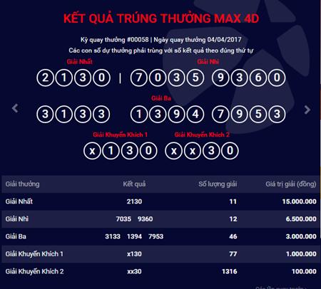 Kết quả xổ số điện toán Vietlott ngày 4/4: 11 người trúng giải nhất MAX 4D - Ảnh 1