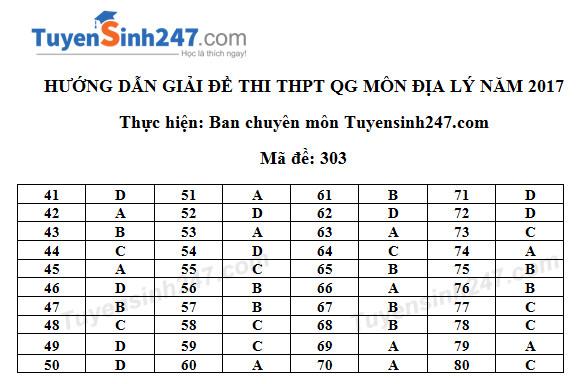Đáp án đề thi môn Khoa học xã hội tất cả các mã đề THPT quốc gia năm 2017 - Ảnh 5