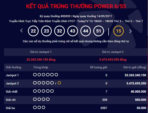 Kết quả xổ số điện toán Vietlott ngày 16/9: Hồi hộp với giải Jackpot hơn 52 tỷ đồng - Ảnh 1