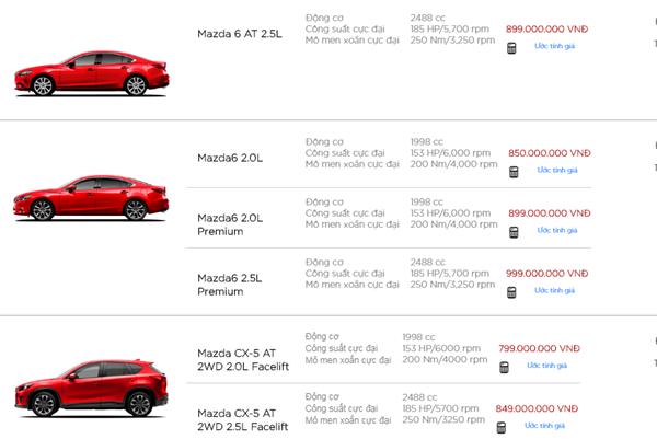 Bảng giá các dòng xe ô tô Mazda mới nhất tháng 9/2017 - Ảnh 2