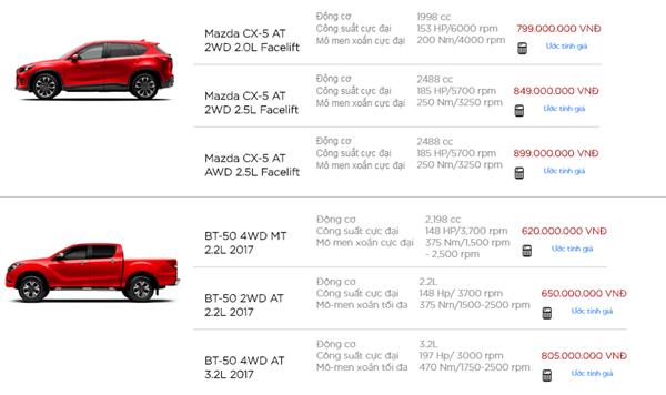 Bảng giá các dòng xe ô tô Mazda mới nhất tháng 9/2017 - Ảnh 3