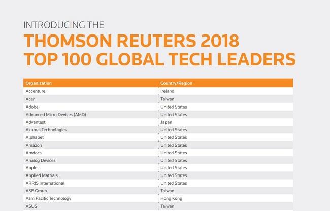 Lộ diện Top 100 công ty công nghệ dẫn đầu thế giới 2018 - Ảnh 1