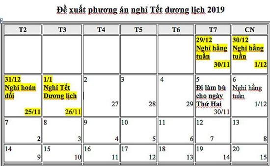 Đề xuất phương án hoán đổi ngày nghỉ Tết Dương lịch, 30/4 và 1/5 năm 2019 - Ảnh 1