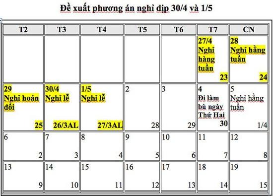 Đề xuất phương án hoán đổi ngày nghỉ Tết Dương lịch, 30/4 và 1/5 năm 2019 - Ảnh 2
