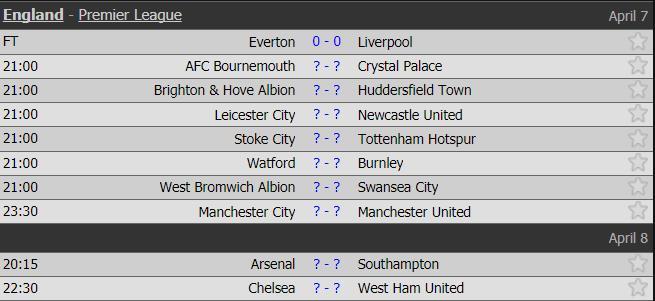 Everton – Liverpool 0 -0: Vắng Salah, Liverpool chấp nhận bị chia điểm - Ảnh 1