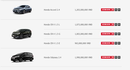 Bảng giá xe Honda tháng 5/2018 mới nhất tại Việt Nam: Nhiều mẫu xe tăng giá - Ảnh 3