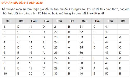 Tham khảo đáp án môn tiếng Anh 24 mã đề tốt nghiệp THPT 2020 chuẩn nhất, chính xác nhất - Ảnh 13