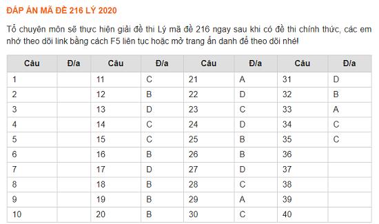 Đáp án, đề thi môn Vật lý mã đề 216 tốt nghiệp THPT 2020 chuẩn nhất, chính xác nhất - Ảnh 1