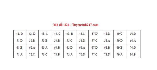 Gợi ý đáp án môn Hóa học mã đề 222-223-224 tốt nghiệp THPT 2020 chính xác nhất - Ảnh 1