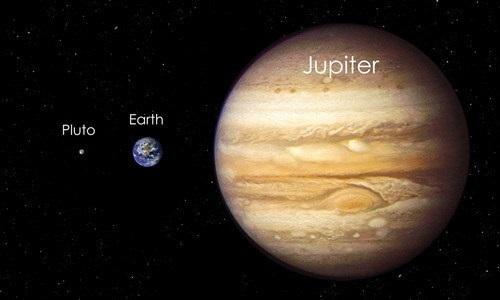 7 điều thú vị về hệ mặt trời bạn nên biết - Ảnh 3