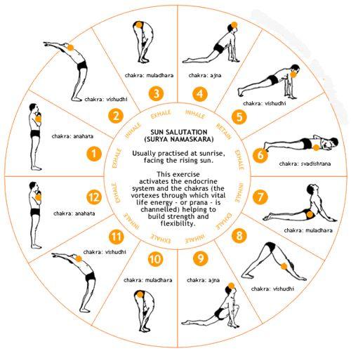Bật mí cách tăng chiều cao bằng yoga vô cùng hiệu quả - Ảnh 1