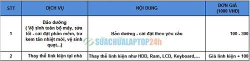 Dịch vụ cài đặt laptop - Macbook tại nhà  - Ảnh 5