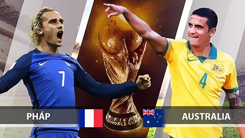Nhận định kết quả World Cup ngày 16/6: Argentina, Pháp thắng đậm - Ảnh 1