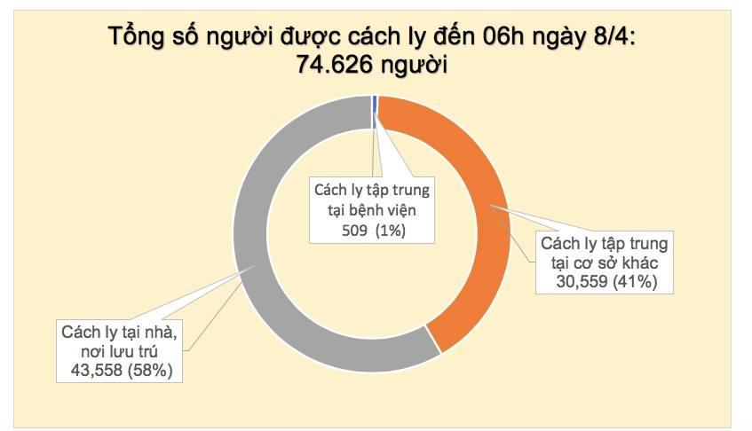 Thêm 2 ca mắc COVID-19, một người tiếp xúc gần bệnh nhân 243, Việt Nam có 251 ca - Ảnh 3