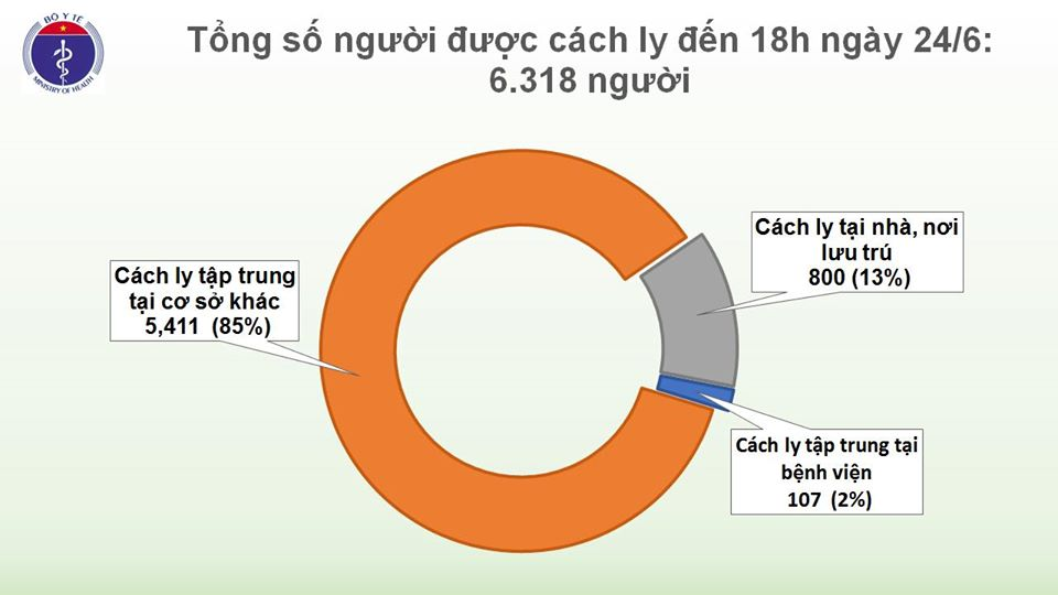 Phát hiện 3 ca mắc COVID-19 là người trở về từ Kuwait, Việt Nam có 352 ca - Ảnh 4