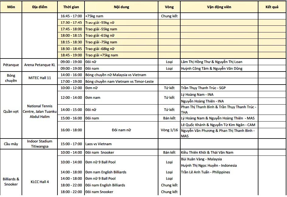 Lịch thi đấu SEA Games 29 ngày 23/8: Chờ cơn mưa vàng thứ hai - Ảnh 6