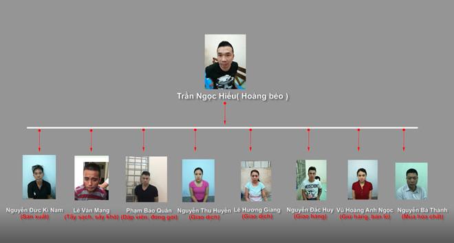"""Tiết lộ về gã tội phạm vượt ngục trở thành trùm """"tập đoàn"""" ma túy lớn nhất Việt Nam - Ảnh 3"""