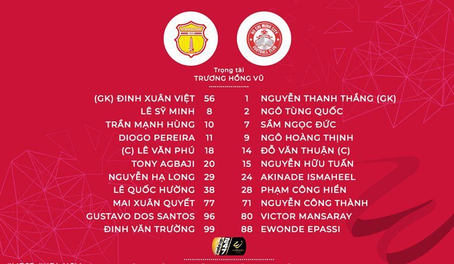CLB Nam Định vs TP.HCM: An ninh trên sân Thiên Trường được siết chặt chưa từng có - Ảnh 1