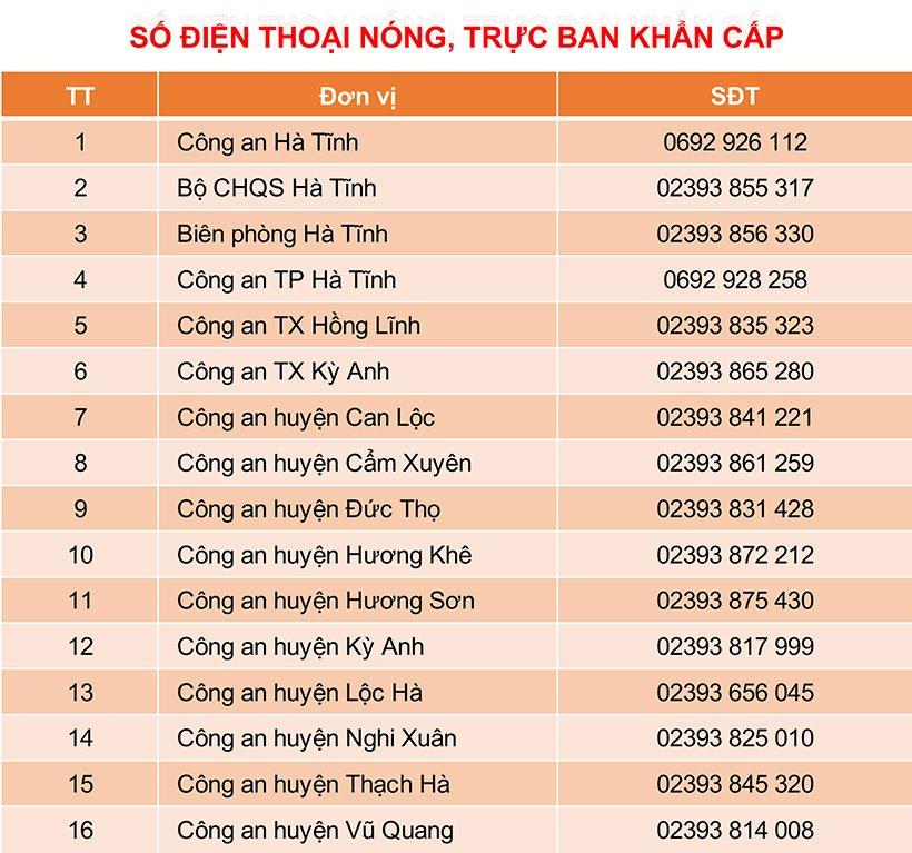 Lũ đặc biệt lớn, người dân Hà Tĩnh, Quảng Bình cần hỗ trợ gọi cho ai? - Ảnh 1