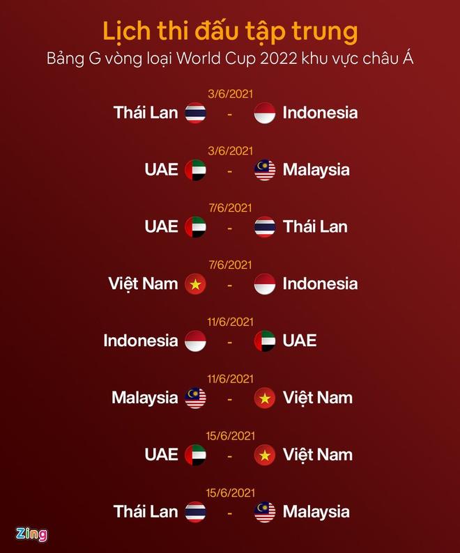 Báo Trung Quốc nhận định về giấc mơ World Cup của tuyển Việt Nam tại Tây Á - Ảnh 1