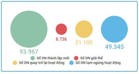 Những con số nói gì về kinh tế Việt Nam 9 tháng qua? - Ảnh 1