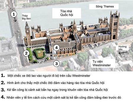Vụ khủng bố bên ngoài tòa nhà Quốc hội Anh qua lời kể của nhân chứng - Ảnh 3