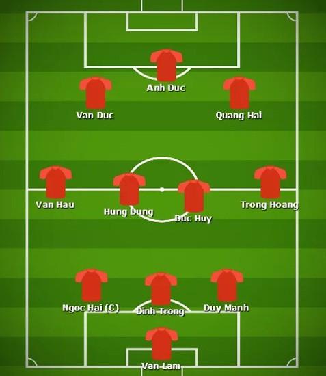 Đội hình ra sân trận chung kết Việt Nam – Malaysia: Anh Đức sẽ thay thế Đức Chinh - Ảnh 2