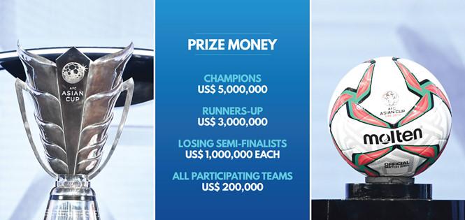 Nếu vô địch Asian Cup 2019, Việt Nam sẽ nhận thưởng 5 triệu USD - Ảnh 1