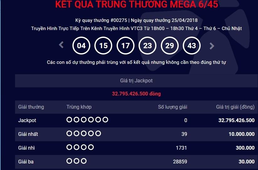 Kết quả Xổ số Vietlott ngày 27/4/2018: Gần 33 tỷ đồng đang chờ người chơi may mắn nhất - Ảnh 1
