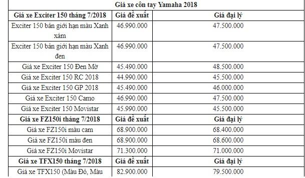 Bảng giá xe máy Yamaha mới nhất tháng 7/2018: Yamaha Acruzo giảm tới 3 triệu đồng - Ảnh 4