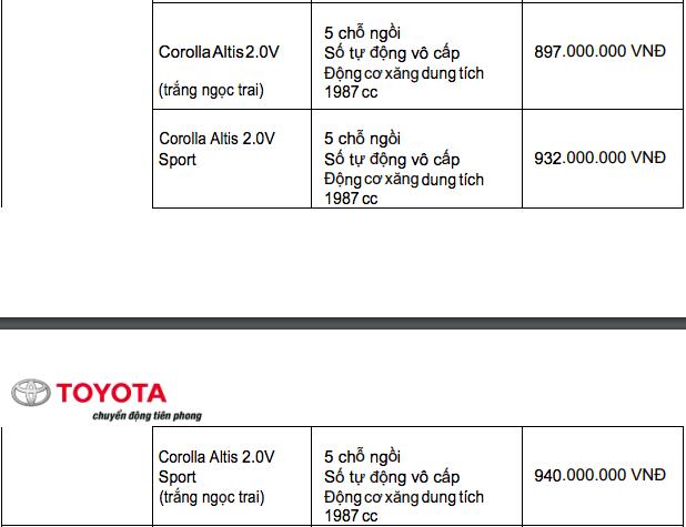Bảng giá xe Toyota mới nhất tháng 12/2019: Ưu đãi đến 100 triệu đồng đối với xe lắp ráp trong nước - Ảnh 5