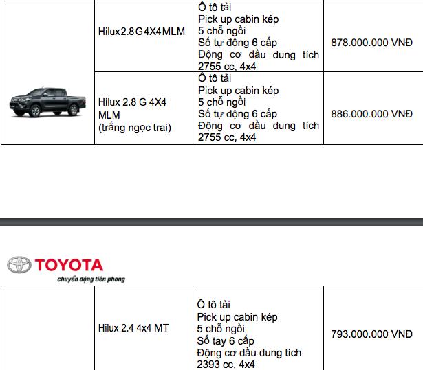 Bảng giá xe Toyota mới nhất tháng 12/2019: Ưu đãi đến 100 triệu đồng đối với xe lắp ráp trong nước - Ảnh 12