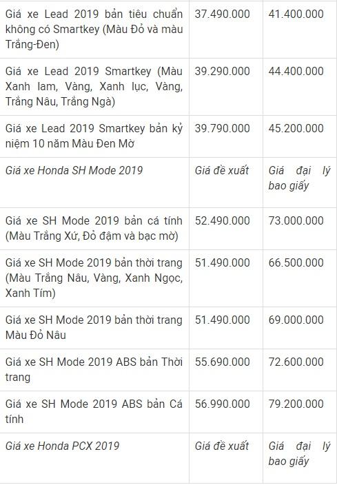 """Bảng giá xe máy Honda mới nhất tháng 2/2019: SH 2019 bị """"kênh giá"""" lên tới 20 triệu đồng - Ảnh 3"""