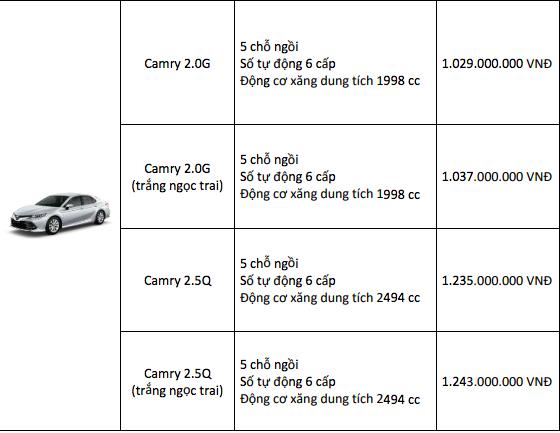 Bảng giá xe Toyota mới nhất tháng 5/2019: Giảm giá từ 5-30 triệu đồng cho nhiều mẫu xe - Ảnh 6