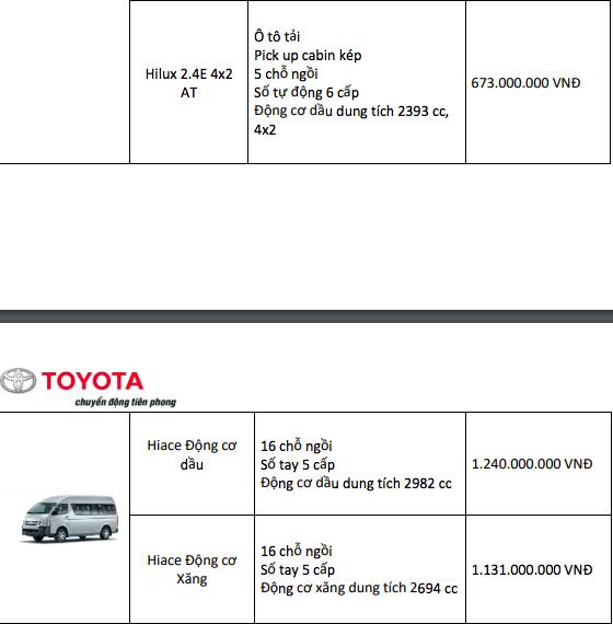 Bảng giá xe Toyota mới nhất tháng 5/2019: Giảm giá từ 5-30 triệu đồng cho nhiều mẫu xe - Ảnh 8