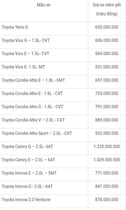 Bảng giá xe Toyota mới nhất tháng 6/2019: Toyota Vios chỉ từ 490 – 556 triệu đồng - Ảnh 2