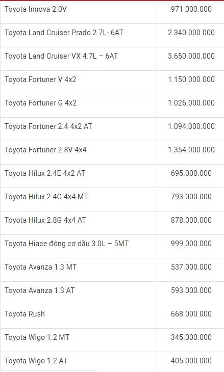 Bảng giá xe Toyota mới nhất tháng 6/2019: Toyota Vios chỉ từ 490 – 556 triệu đồng - Ảnh 3