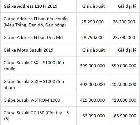 Bảng giá xe máy Suzuki mới nhất tháng 6/2019: Motor V-STROM 1000 giá niêm yết 419 triệu đồng - Ảnh 4