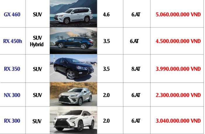 Bảng giá xe Lexus mới nhất tháng 6/2019: LX 570 giá niêm yết hơn 8 tỷ đồng - Ảnh 3