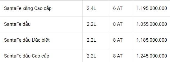 Bảng giá xe Hyundai mới nhất tháng 7/2019: Tucson 2.0 AT niêm yết 799 triệu đồng - Ảnh 4