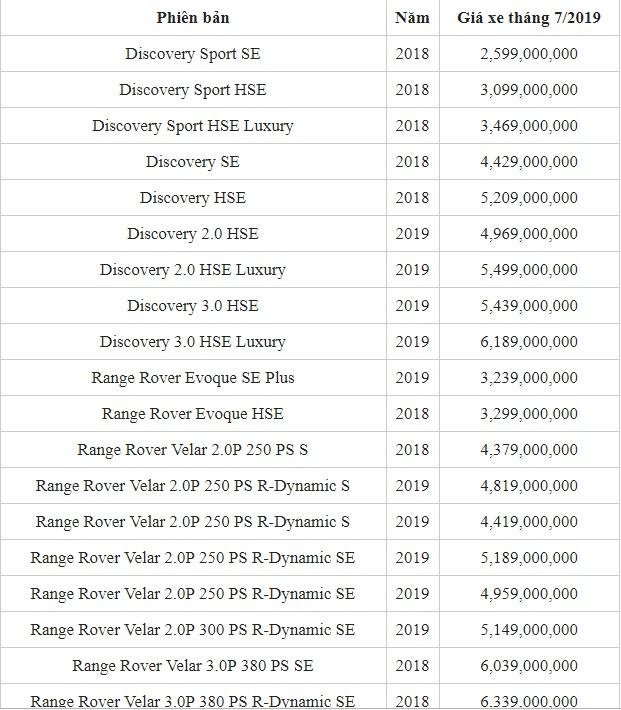Bảng giá xe Land Rover mới nhất tháng 7/2019: Discovery Sport SE niêm yết 2,599 tỷ đồng - Ảnh 2