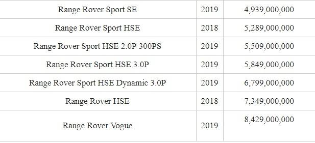 Bảng giá xe Land Rover mới nhất tháng 7/2019: Discovery Sport SE niêm yết 2,599 tỷ đồng - Ảnh 3