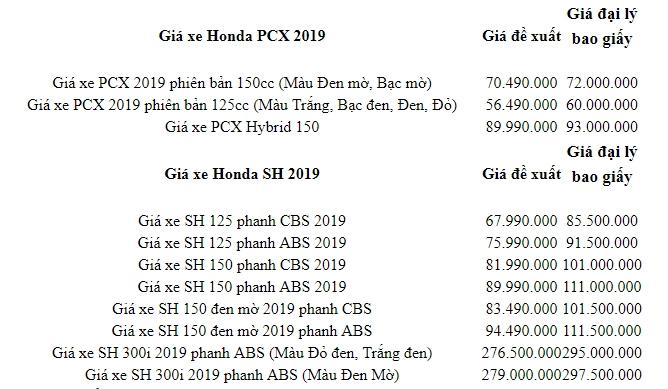 Bảng giá xe ô tô máy Honda mới nhất tháng 9/2019: SH 2019 cao hơn giá đề xuất từ 6 - 11 triệu đồng - Ảnh 3
