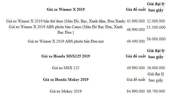 Bảng giá xe ô tô máy Honda mới nhất tháng 9/2019: SH 2019 cao hơn giá đề xuất từ 6 - 11 triệu đồng - Ảnh 5