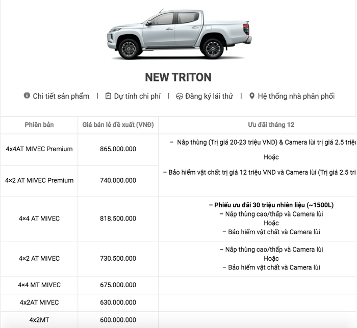 Bảng giá xe Mitsubishi mới nhất tháng 1/2020: Mitsubishi Outlander giảm 91 triệu đồng - Ảnh 2