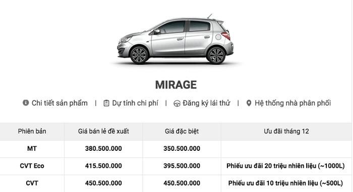 Bảng giá xe Mitsubishi mới nhất tháng 1/2020: Mitsubishi Outlander giảm 91 triệu đồng - Ảnh 3