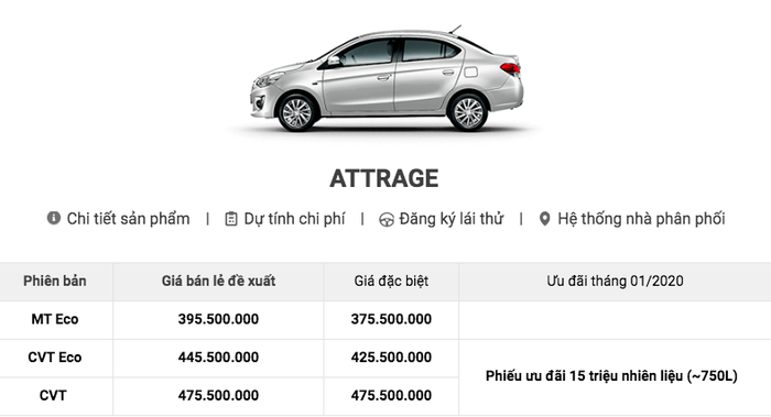 Bảng giá xe Mitsubishi mới nhất tháng 1/2020: Mitsubishi Outlander giảm 91 triệu đồng - Ảnh 4