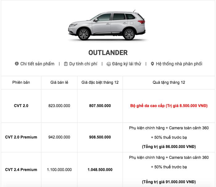 Bảng giá xe Mitsubishi mới nhất tháng 1/2020: Mitsubishi Outlander giảm 91 triệu đồng - Ảnh 5